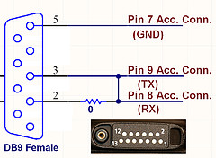 GP3x0 cable schematic
